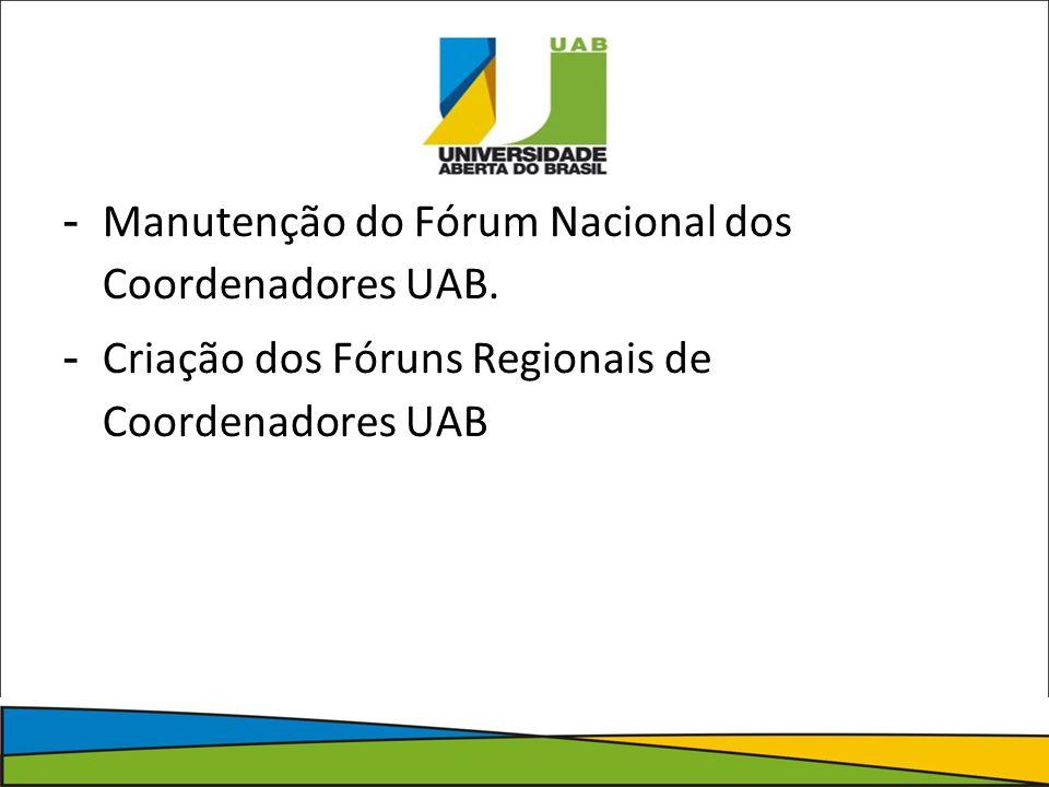 Manutenção do Fórum Nacional dos Coordenadores UAB.