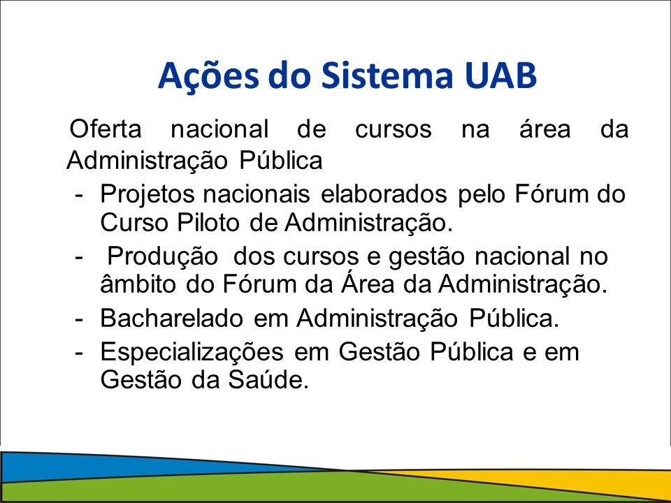Ações do Sistema UAB Oferta nacional de cursos na área da Administração Pública.
