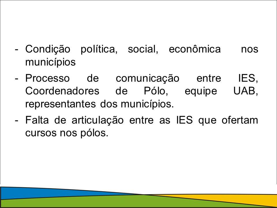 Condição política, social, econômica nos municípios