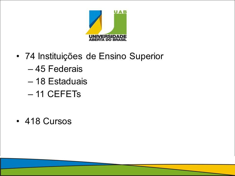 74 Instituições de Ensino Superior