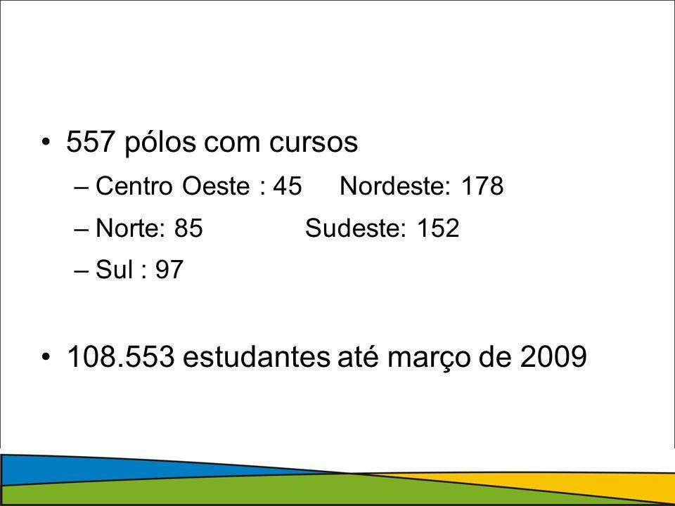 108.553 estudantes até março de 2009