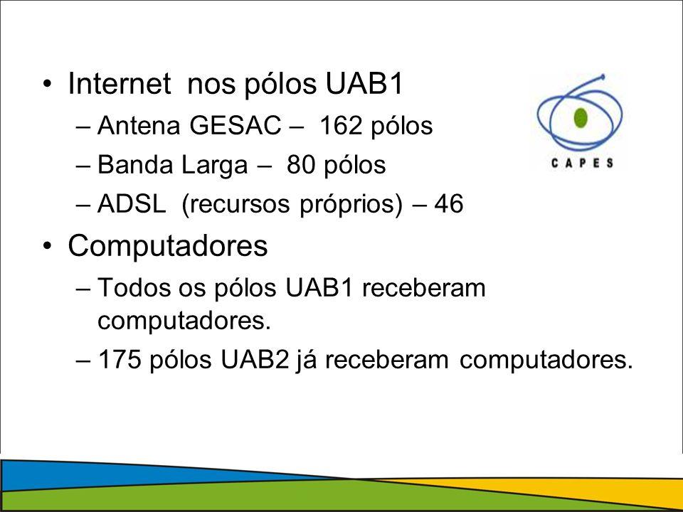 Internet nos pólos UAB1 Computadores Antena GESAC – 162 pólos