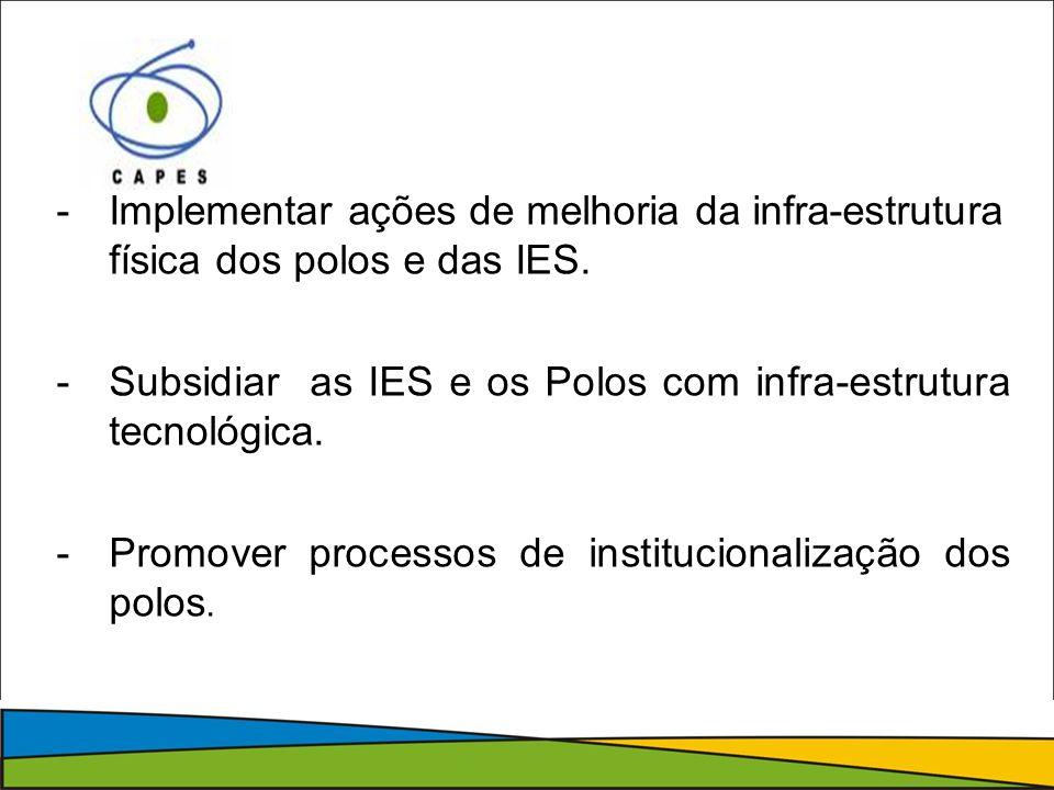 Implementar ações de melhoria da infra-estrutura física dos polos e das IES.
