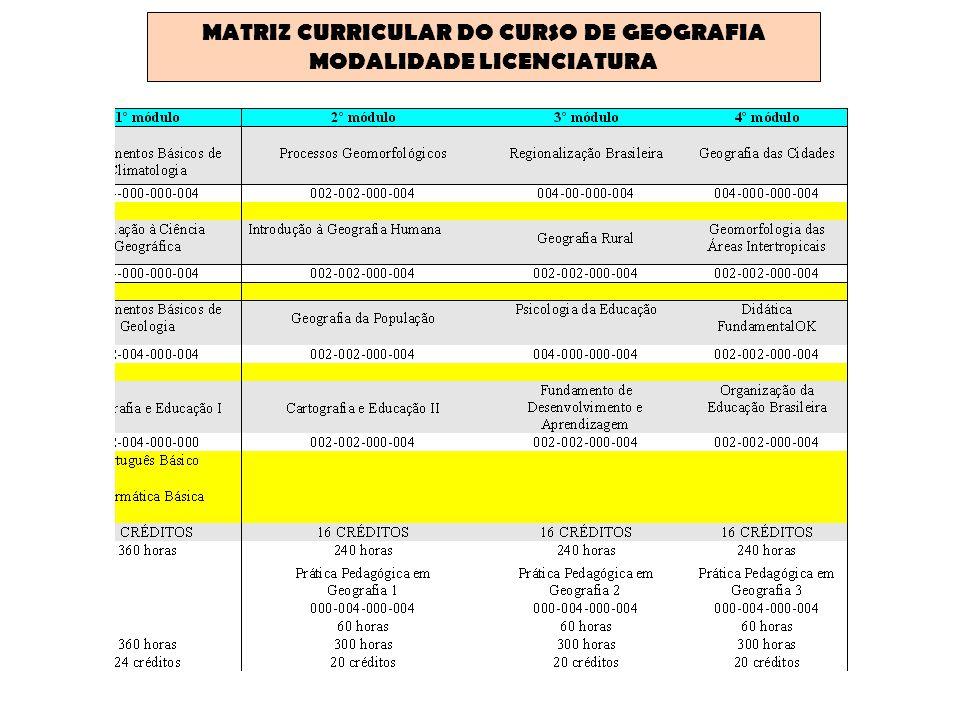 MATRIZ CURRICULAR DO CURSO DE GEOGRAFIA MODALIDADE LICENCIATURA