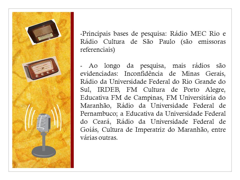 19/10/09 Principais bases de pesquisa: Rádio MEC Rio e Rádio Cultura de São Paulo (são emissoras referenciais)