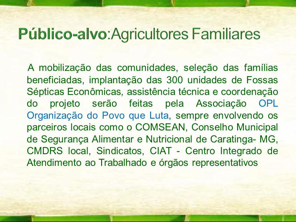 Público-alvo:Agricultores Familiares
