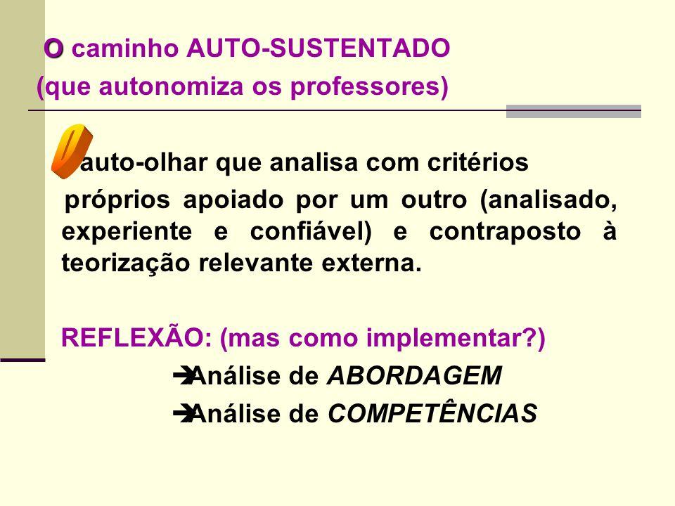 O O caminho AUTO-SUSTENTADO (que autonomiza os professores)