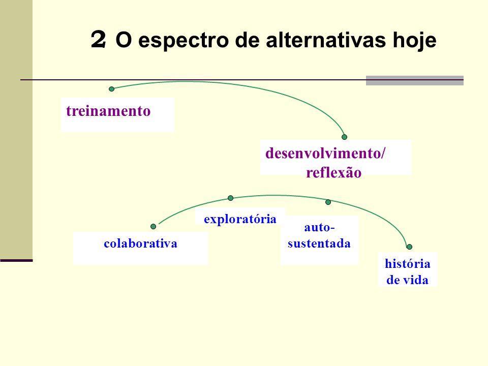 2 O espectro de alternativas hoje