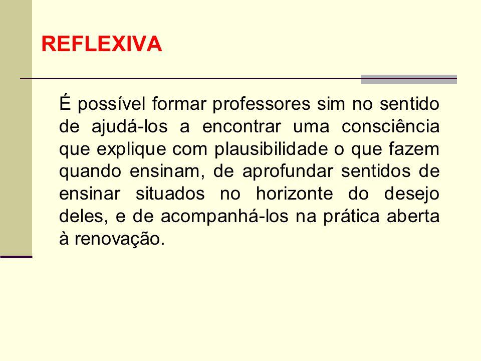 REFLEXIVA
