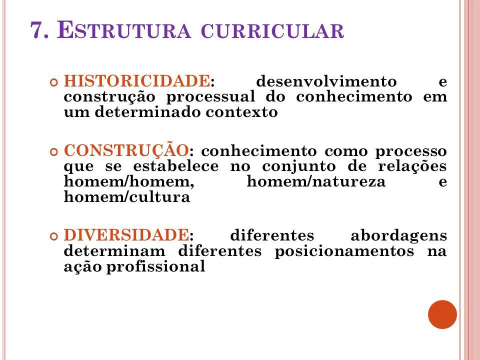 7. Estrutura curricular HISTORICIDADE: desenvolvimento e construção processual do conhecimento em um determinado contexto.