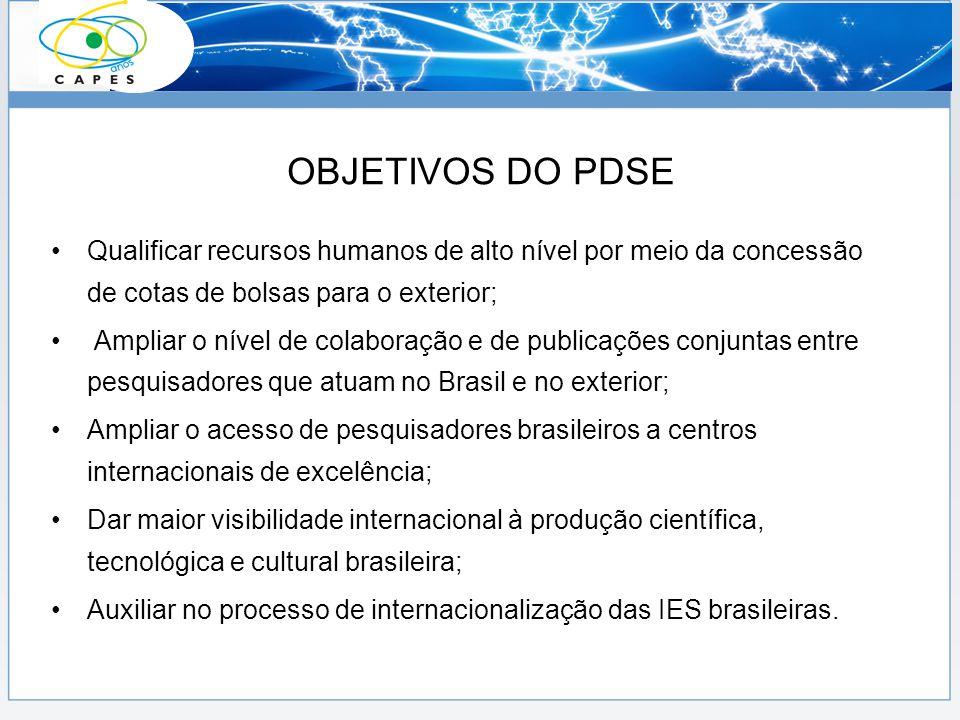 OBJETIVOS DO PDSE Qualificar recursos humanos de alto nível por meio da concessão de cotas de bolsas para o exterior;