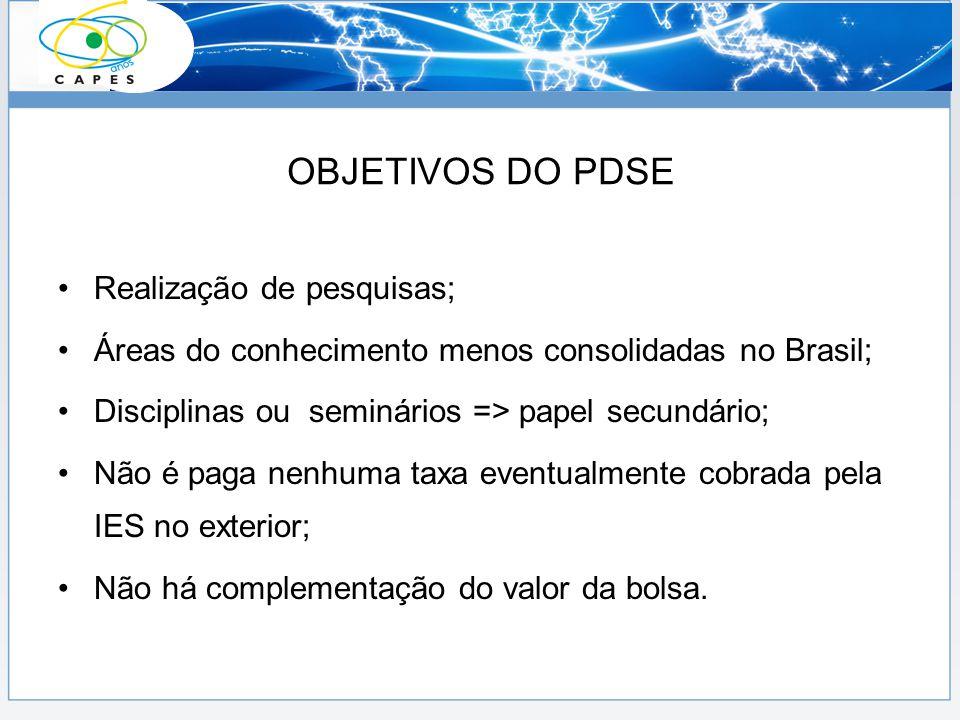OBJETIVOS DO PDSE Realização de pesquisas;