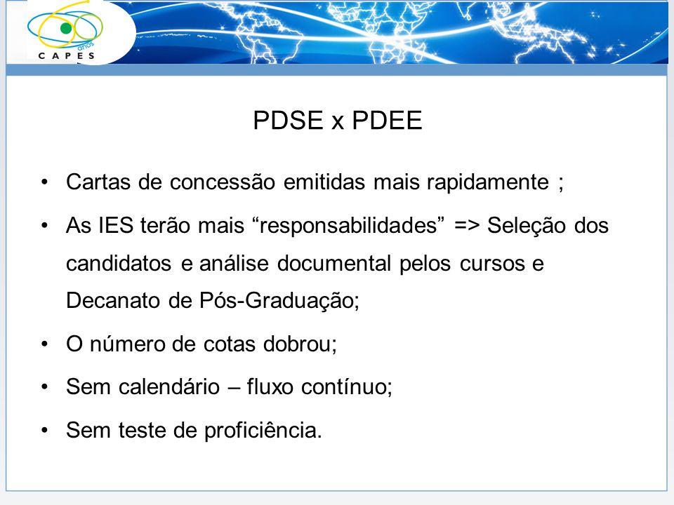PDSE x PDEE Cartas de concessão emitidas mais rapidamente ;