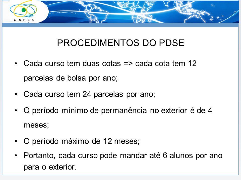 PROCEDIMENTOS DO PDSE Cada curso tem duas cotas => cada cota tem 12 parcelas de bolsa por ano; Cada curso tem 24 parcelas por ano;
