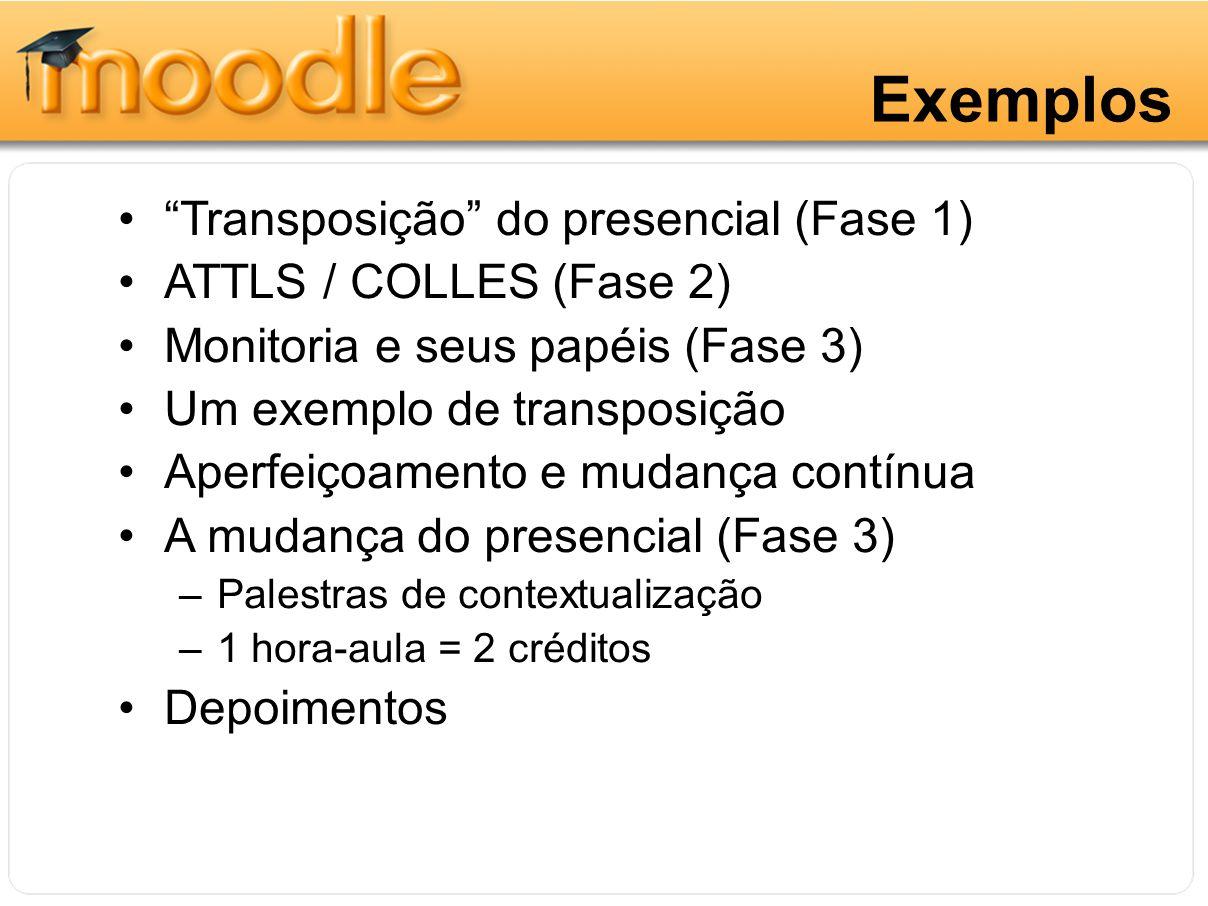 Exemplos Transposição do presencial (Fase 1) ATTLS / COLLES (Fase 2)