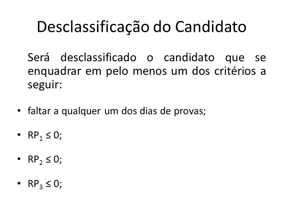 Desclassificação do Candidato