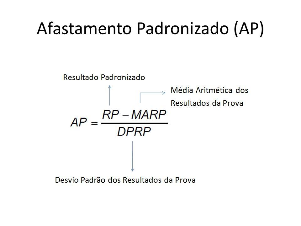 Afastamento Padronizado (AP)