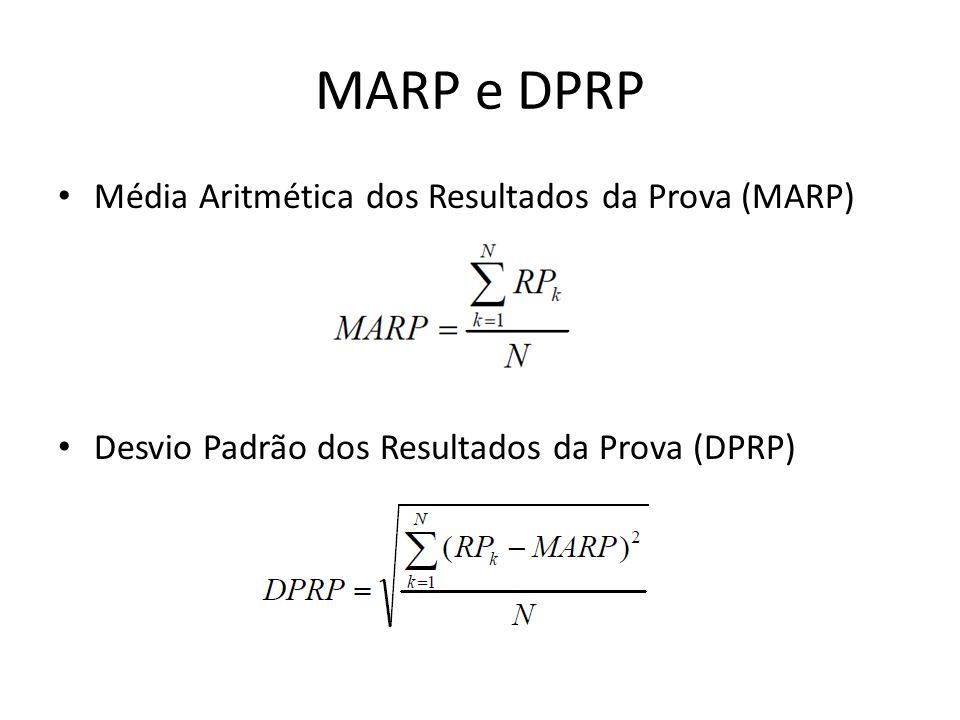 MARP e DPRP Média Aritmética dos Resultados da Prova (MARP)
