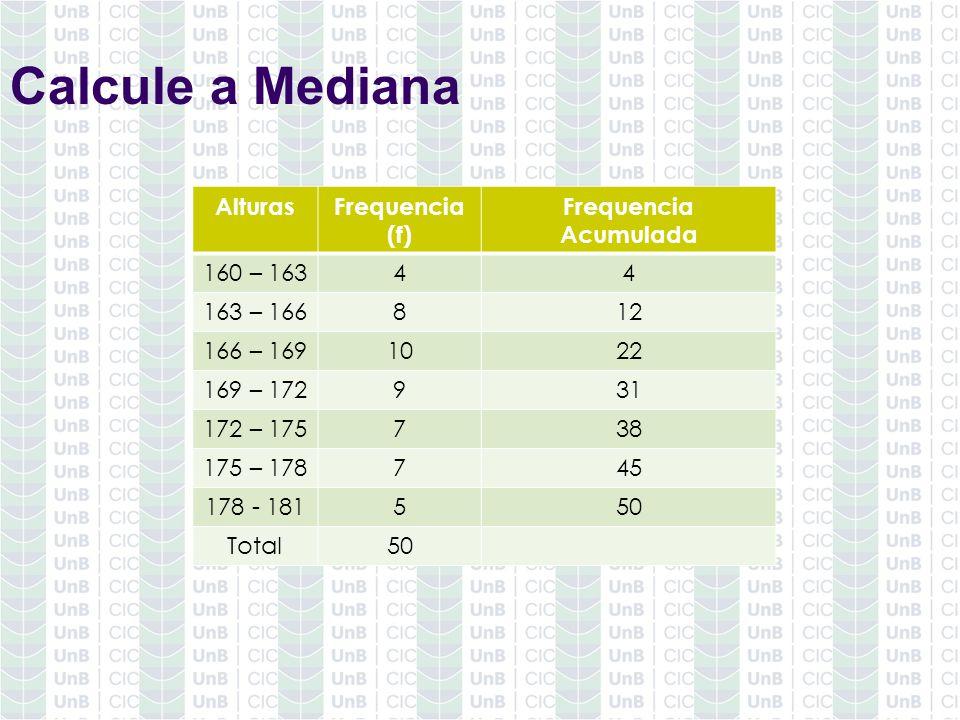 Calcule a Mediana Alturas Frequencia (f) Frequencia Acumulada
