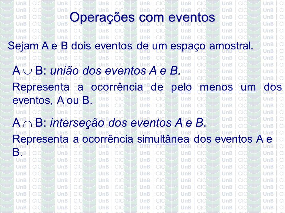 Operações com eventos A  B: união dos eventos A e B.