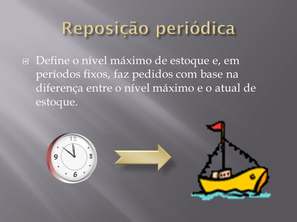 Reposição periódica