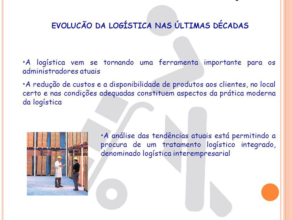 EVOLUCÃO DA LOGÍSTICA NAS ÚLTIMAS DÉCADAS