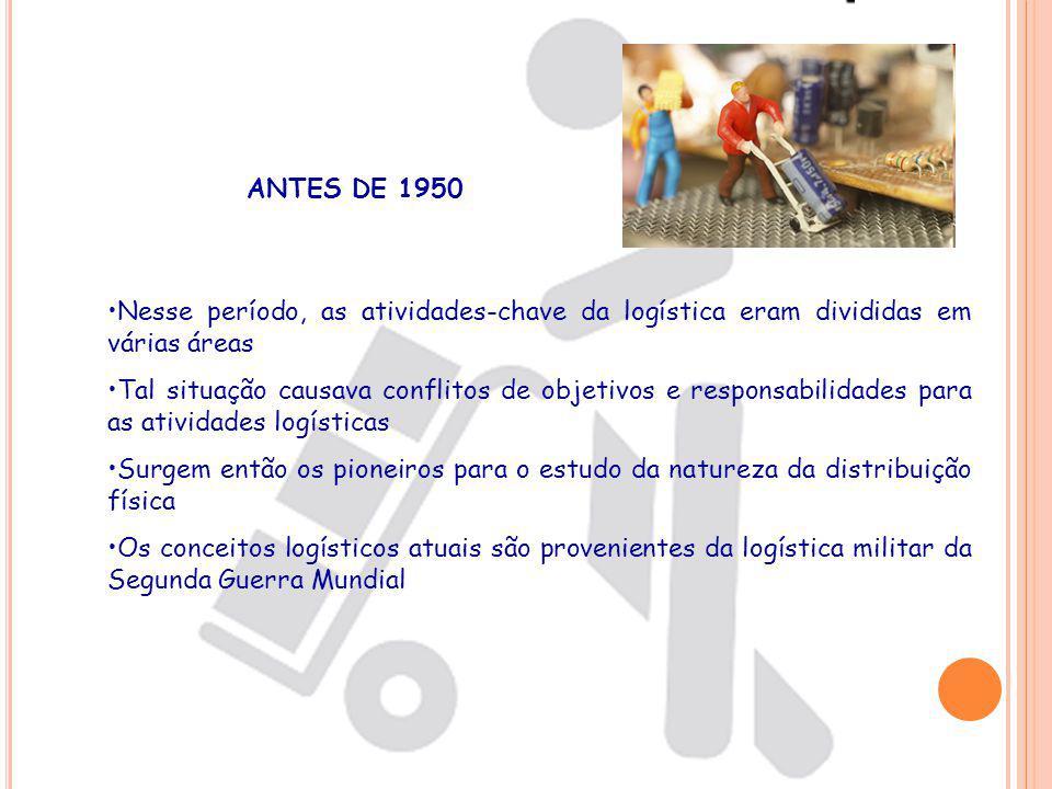 ANTES DE 1950 Nesse período, as atividades-chave da logística eram divididas em várias áreas.