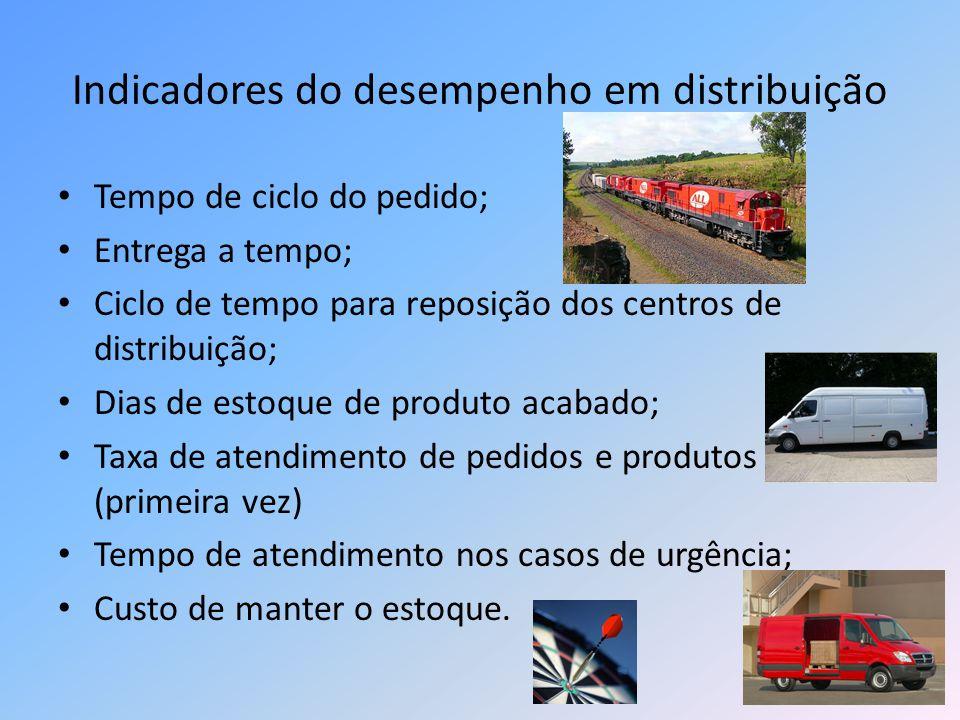 Indicadores do desempenho em distribuição