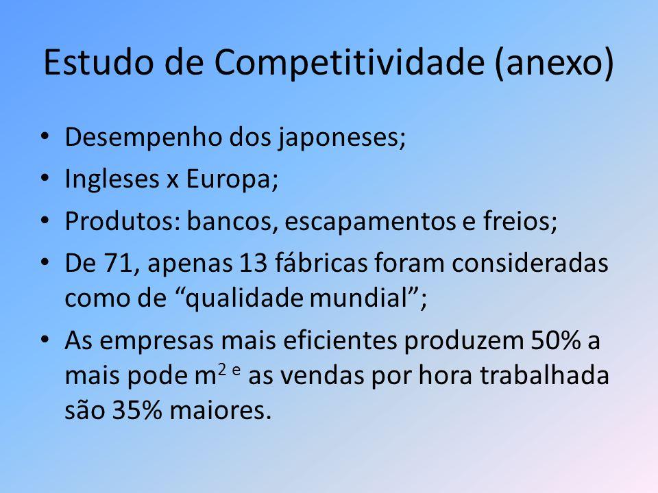 Estudo de Competitividade (anexo)