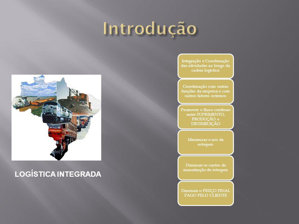 Introdução LOGÍSTICA INTEGRADA