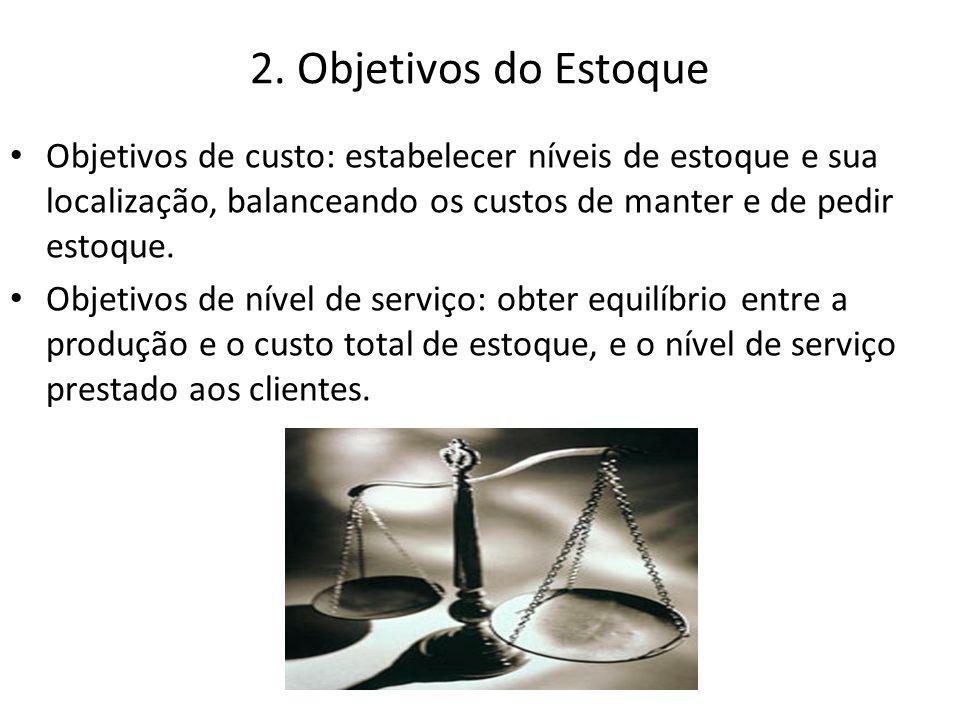 2. Objetivos do Estoque Objetivos de custo: estabelecer níveis de estoque e sua localização, balanceando os custos de manter e de pedir estoque.