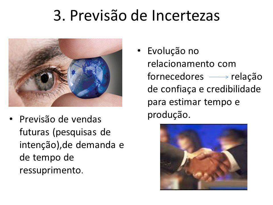 3. Previsão de Incertezas