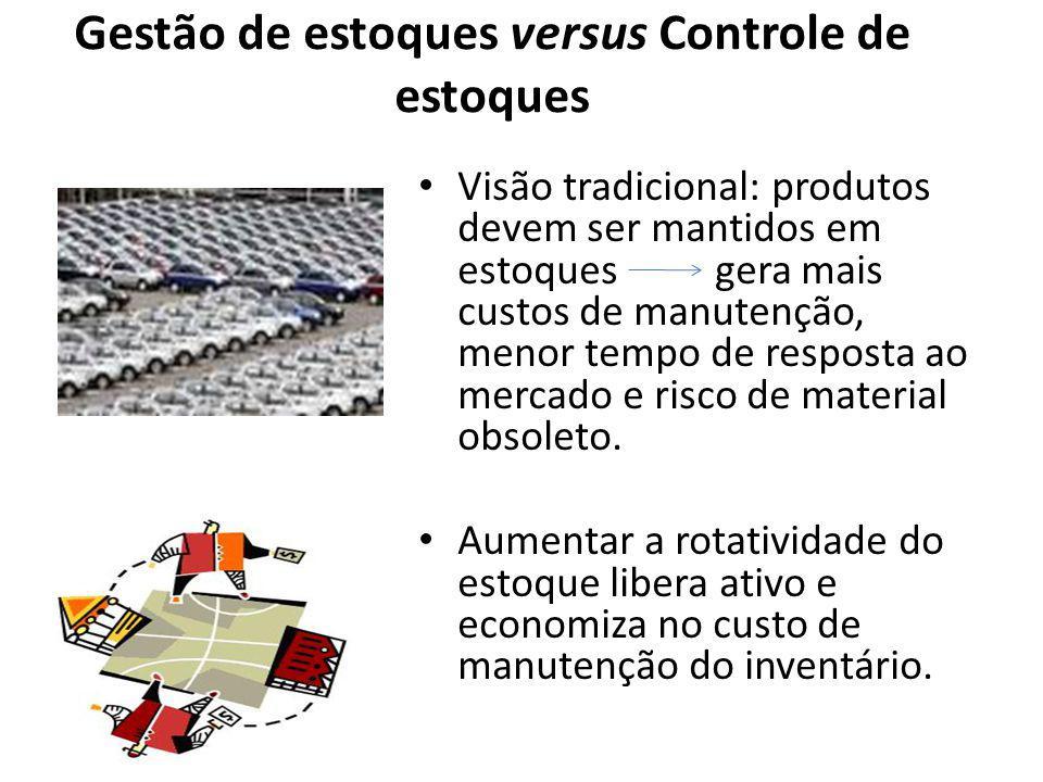 Gestão de estoques versus Controle de estoques