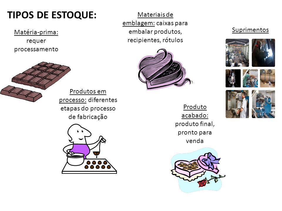 TIPOS DE ESTOQUE: Materiais de emblagem: caixas para embalar produtos, recipientes, rótulos. Suprimentos.