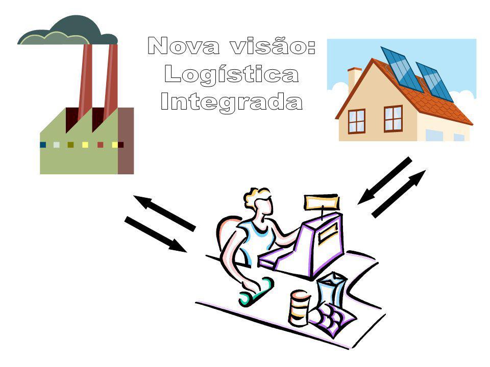 Nova visão: Logística Integrada