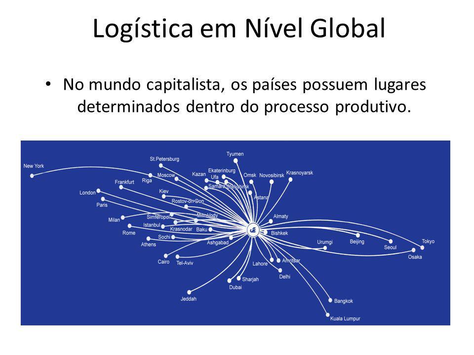 Logística em Nível Global