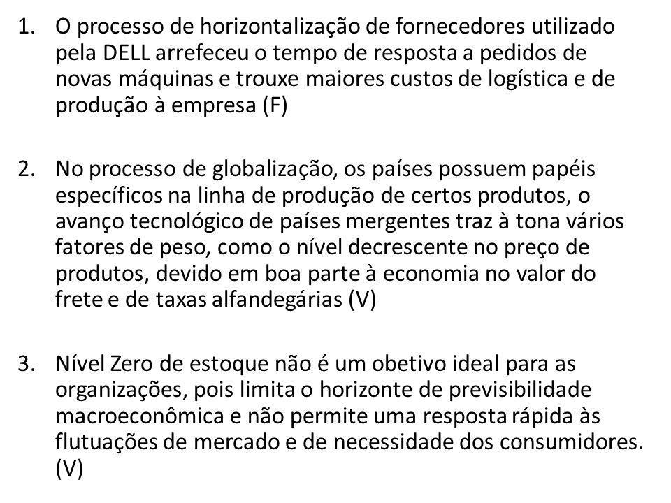 O processo de horizontalização de fornecedores utilizado pela DELL arrefeceu o tempo de resposta a pedidos de novas máquinas e trouxe maiores custos de logística e de produção à empresa (F)