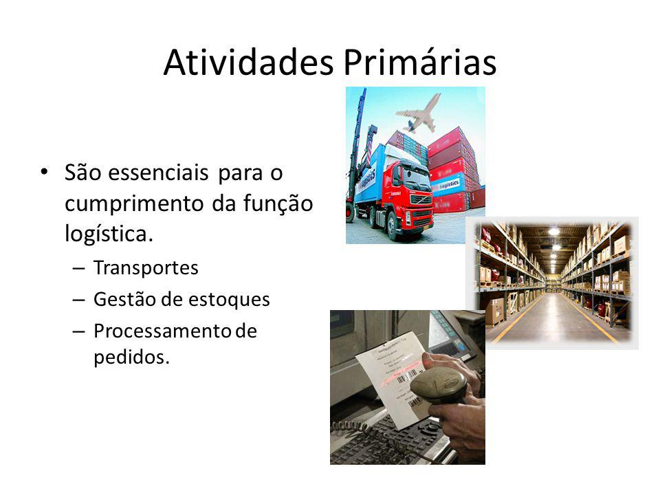 Atividades Primárias São essenciais para o cumprimento da função logística. Transportes. Gestão de estoques.