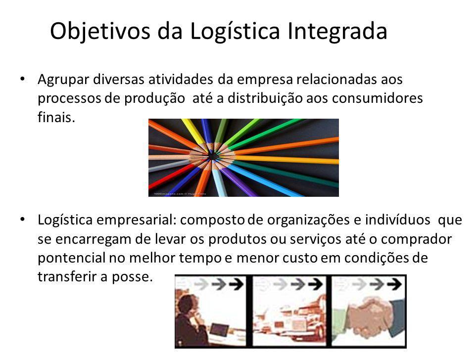 Objetivos da Logística Integrada