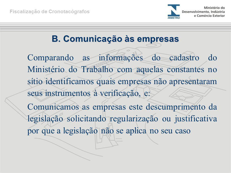 B. Comunicação às empresas