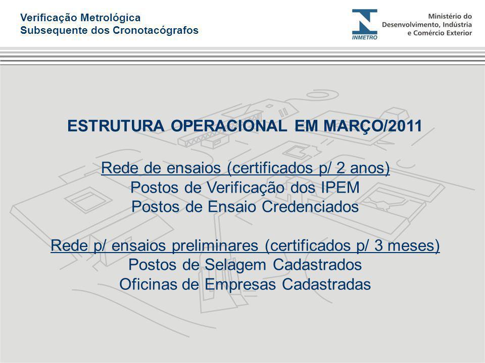ESTRUTURA OPERACIONAL EM MARÇO/2011