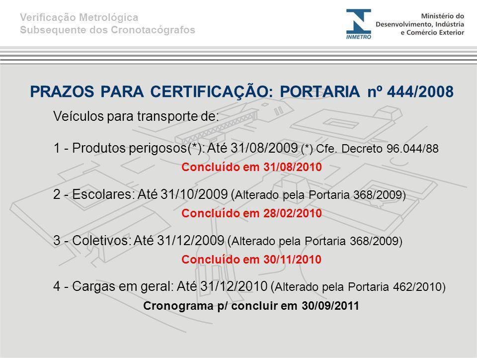 PRAZOS PARA CERTIFICAÇÃO: PORTARIA nº 444/2008