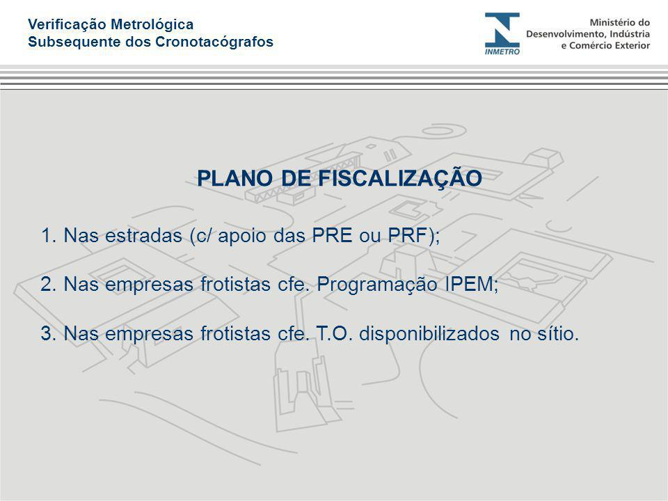 PLANO DE FISCALIZAÇÃO 1. Nas estradas (c/ apoio das PRE ou PRF);