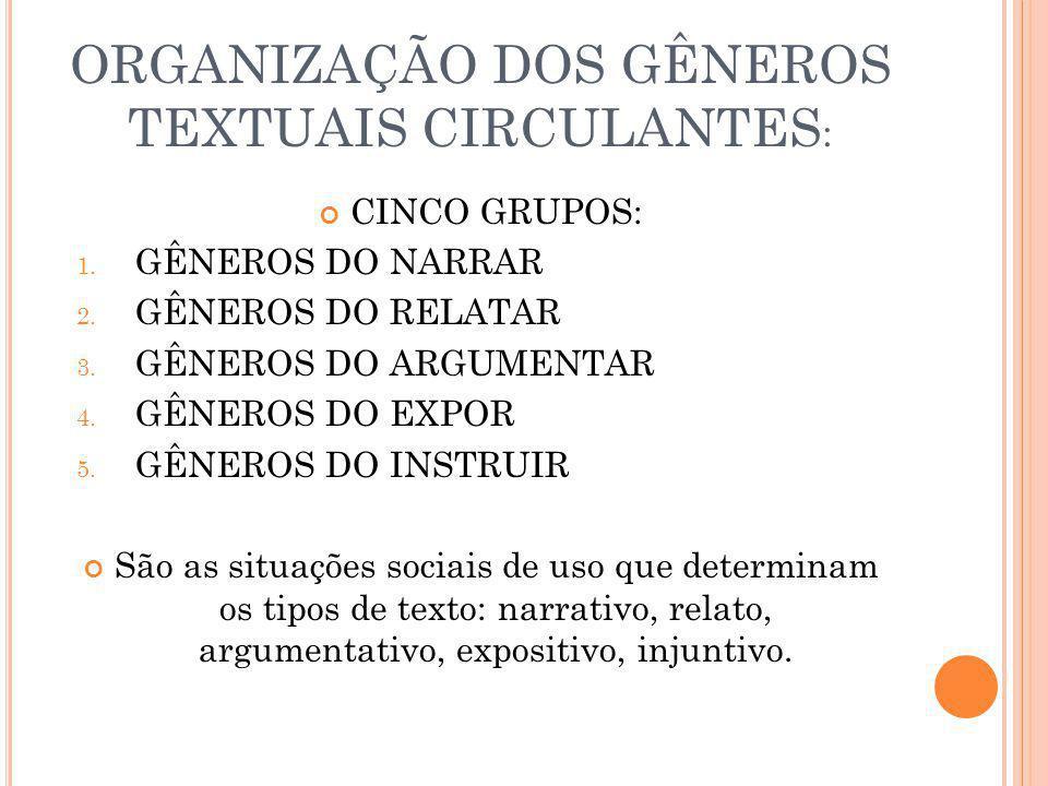ORGANIZAÇÃO DOS GÊNEROS TEXTUAIS CIRCULANTES: