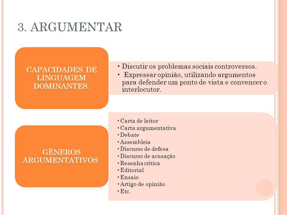 3. ARGUMENTAR CAPACIDADES DE LINGUAGEM DOMINANTES: