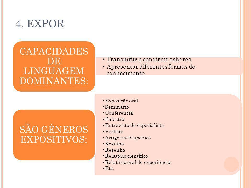 4. EXPOR CAPACIDADES DE LINGUAGEM DOMINANTES: SÃO GÊNEROS EXPOSITIVOS: