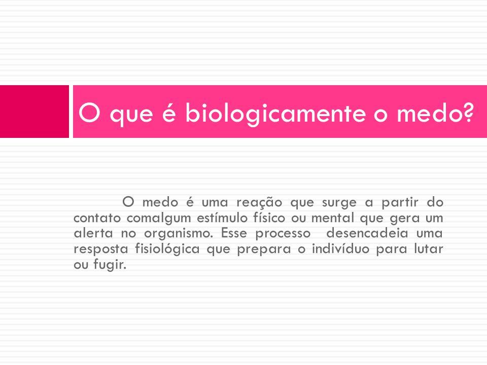 O que é biologicamente o medo