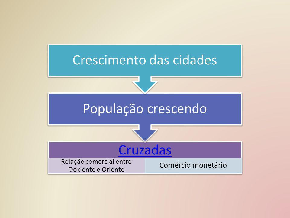 Crescimento das cidades População crescendo Cruzadas