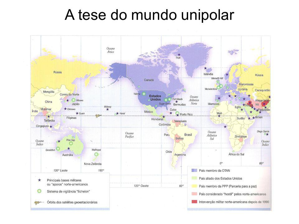A tese do mundo unipolar