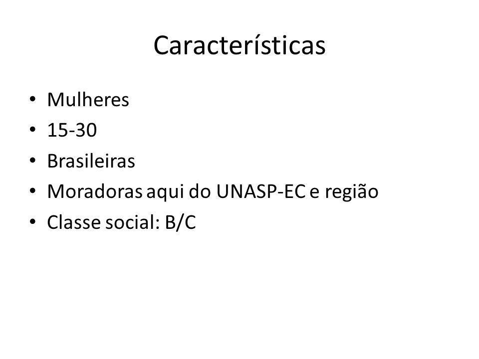 Características Mulheres 15-30 Brasileiras